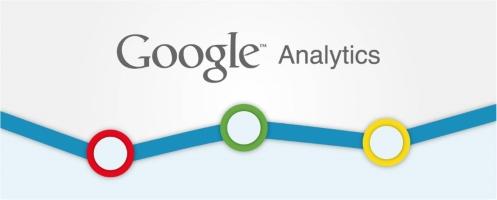 google analytics pc-solucion