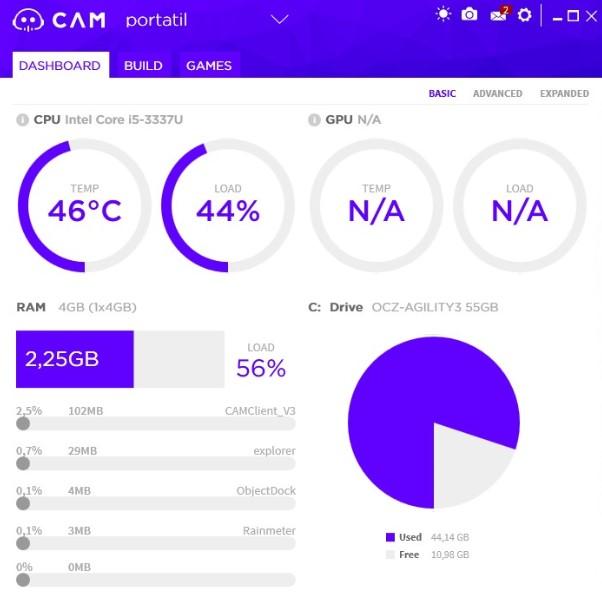 monitorizar pc desde smartphone