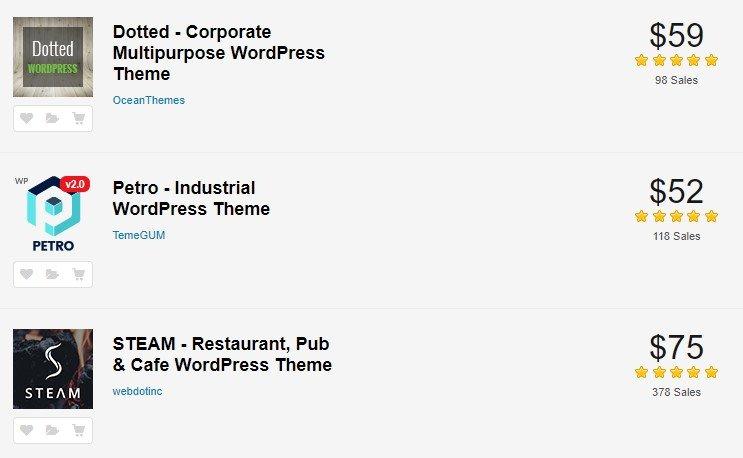 3 Temas Premium de WordPress